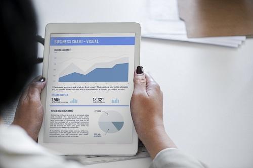 Szkolenie Balanced Scorecard – zwiększanie zdolności konkurencyjnej przedsiębiorstwa