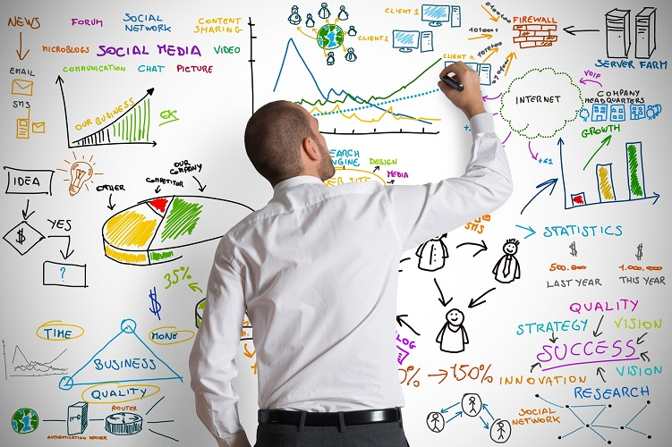 Szkolenie Planowanie Marketingowe. Budowa strategii sprzedaży