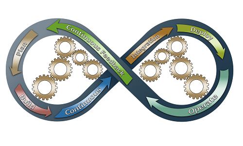 Szkolenie Produkcja zleceniowa – planowanie, harmonogramowanie, doskonalenie wskaźników