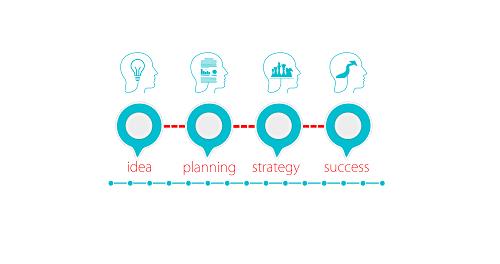 Szkolenie Zarządzanie projektami metodą łańcucha krytycznego – TOC, zarządzanie buforami i dynamiką harmonogramów